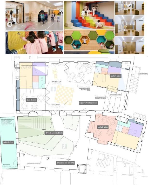 Planos de la remodelación de las aulas de infantil